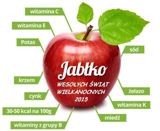 witaminy jabłka
