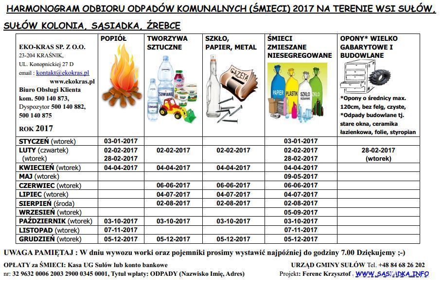 Odbiór śmieci 2017 na terenie gminy Sułow
